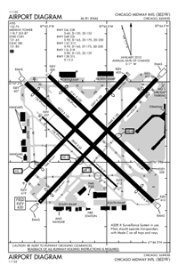 CHICAGO MIDWAY INTL - Airport Diagram