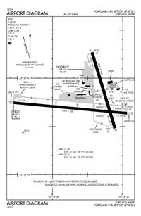 kpwm portland intl jetport iflightplanner. Black Bedroom Furniture Sets. Home Design Ideas