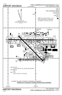 KFLL - FORT LAUDERDALE/HOLLYWOOD INTL   iFlightPlanner