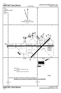 LAKELAND LINDER RGNL - Airport Diagram