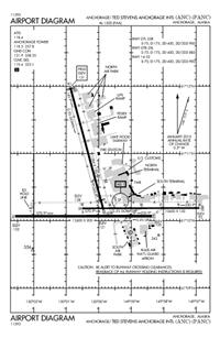 kajo airport diagram panc - ted stevens anchorage intl | iflightplanner