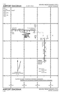 kftg airport diagram | Diarra